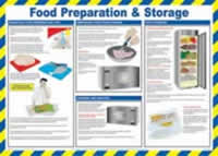 Safety Poster - Food Preparation & Storage Laminated Poster