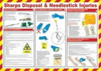 Safety Poster - Sharps Disposal & Needle Injuries Laminated Poster
