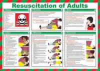 Safety Poster - Resuscitation of Adults Laminated Poster