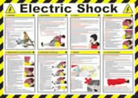 Safety Poster - Electric Shock Laminated Poster