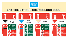 Fire extinguisher stand sign